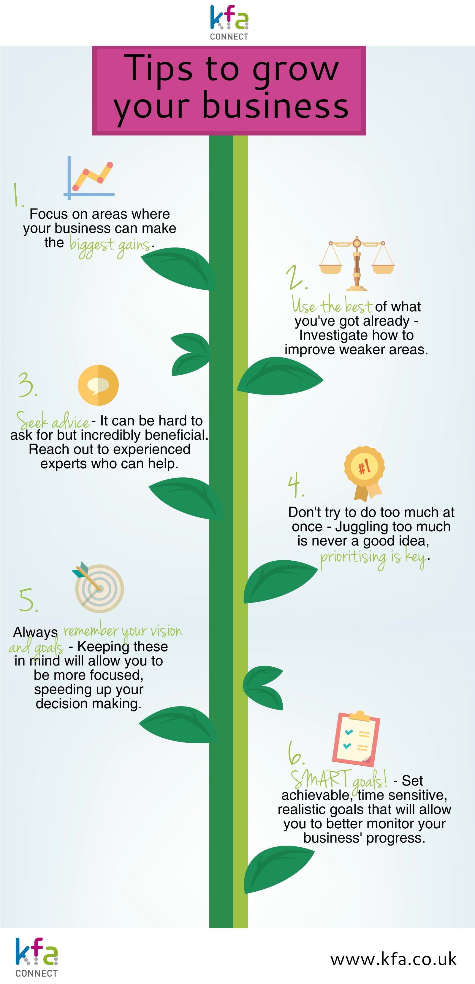 Tips to Grow your Business Sept 2017 Infographic - KFA's Top Tips to Help Grow Your Business